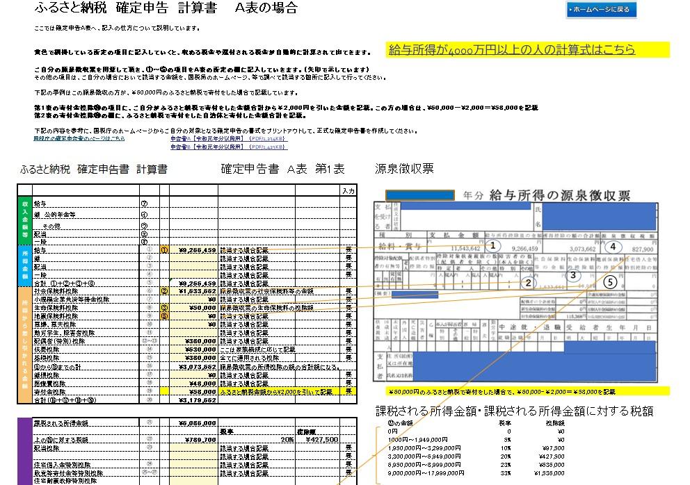 ふるさと納税確定申告エクセルシート説明図