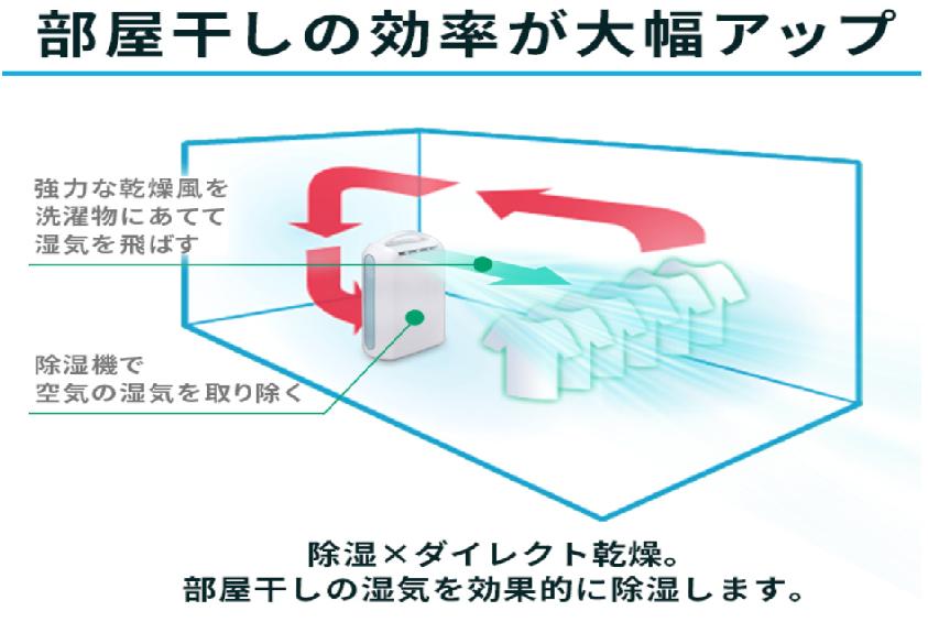 衣類乾燥機IJP-HP